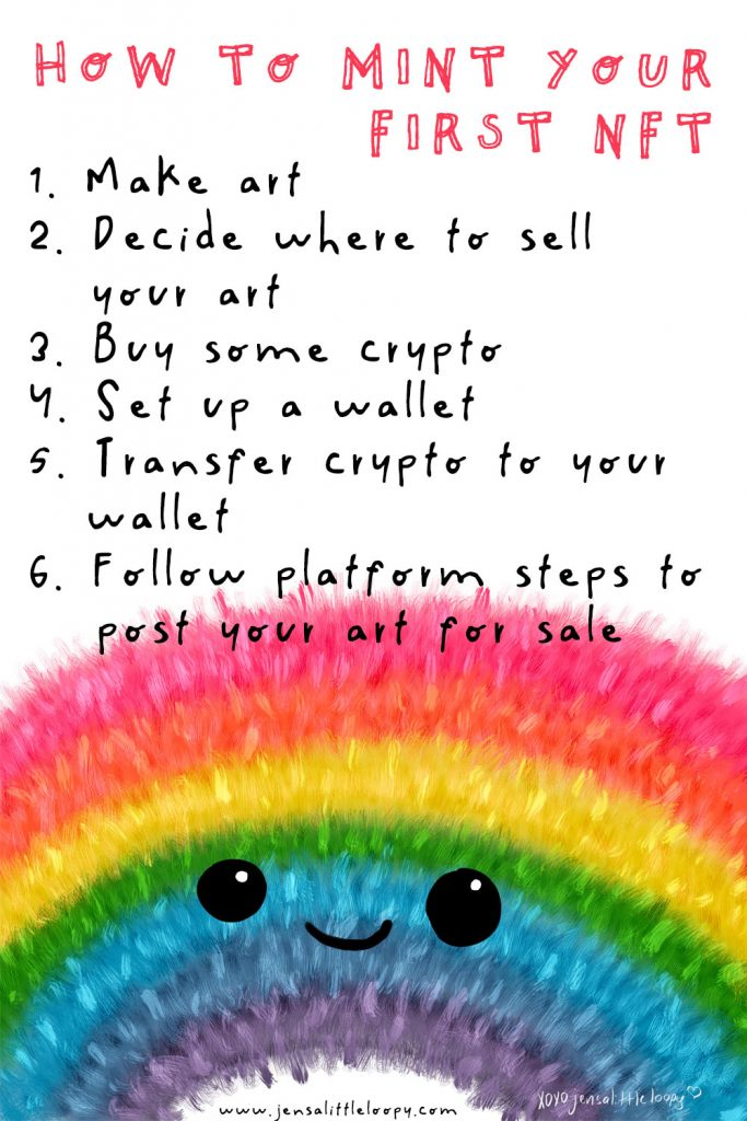 A furry rainbow with a list of steps to mint your first NFT.